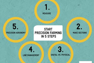 5 steps to start in precision farming