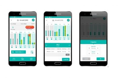 SupPlant app to monitor plots and control irrigation