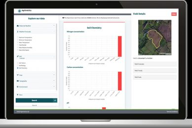 Agrimetrics maps 2.8 million UK field boundaries